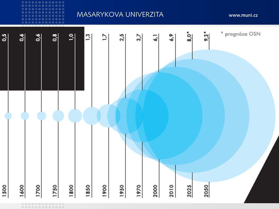Populační růst VI PedF, katedra geografie 74