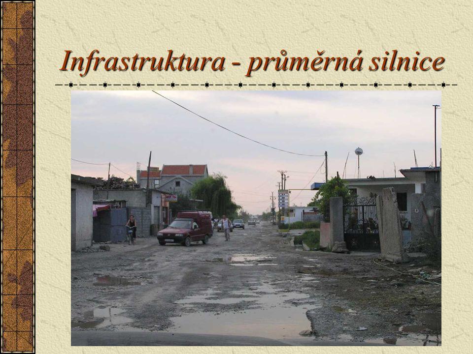 Infrastruktura - průměrná silnice