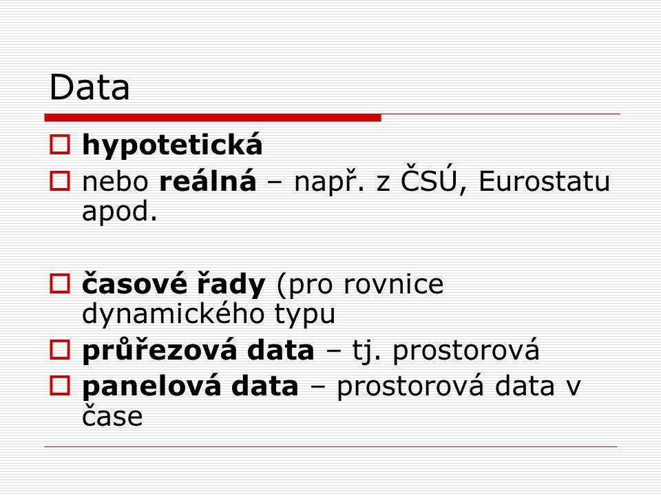 Data hypotetická nebo reálná – např. z ČSÚ, Eurostatu apod.