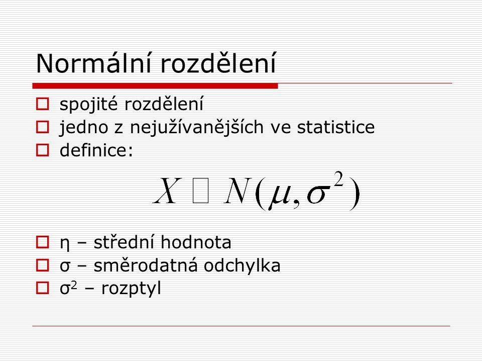 Normální rozdělení spojité rozdělení