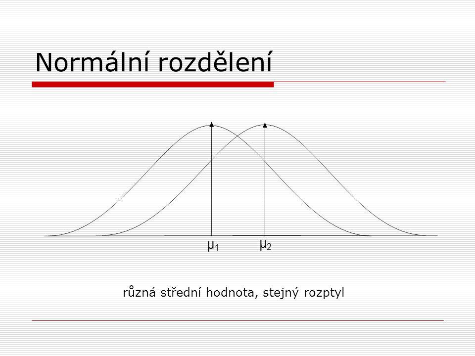 Normální rozdělení různá střední hodnota, stejný rozptyl