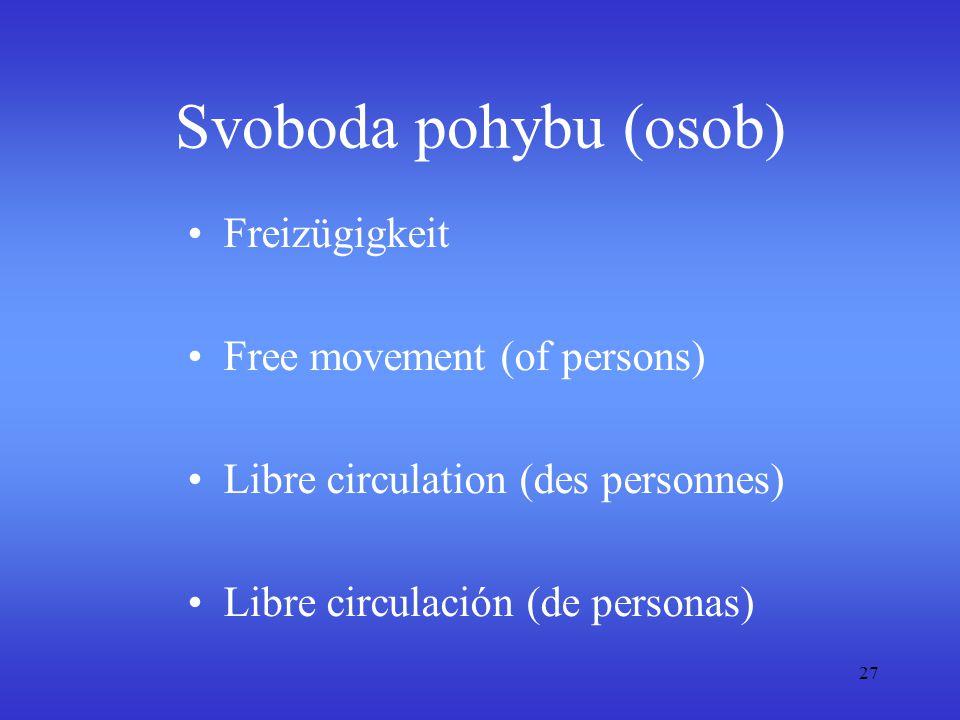 Svoboda pohybu (osob) Freizügigkeit Free movement (of persons)