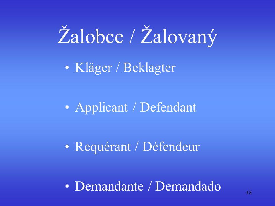 Žalobce / Žalovaný Kläger / Beklagter Applicant / Defendant