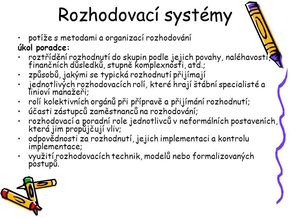 Rozhodovací systémy potíže s metodami a organizací rozhodování