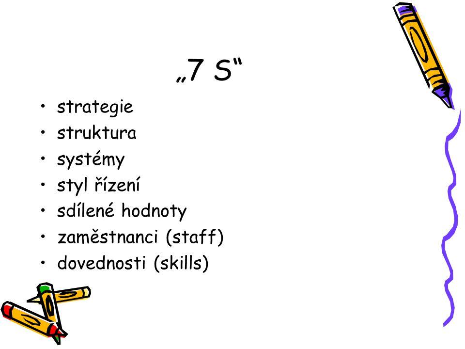 """""""7 S strategie struktura systémy styl řízení sdílené hodnoty"""