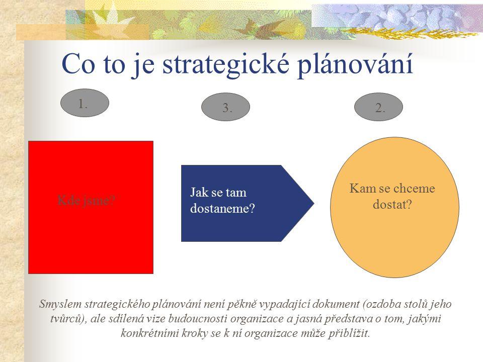 Co to je strategické plánování
