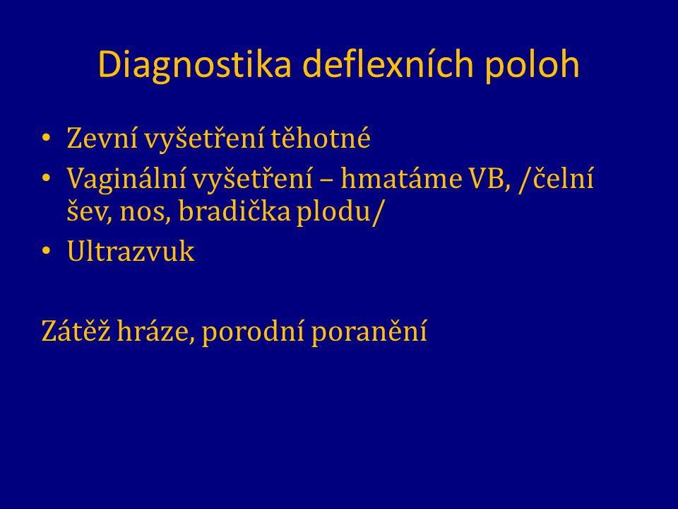 Diagnostika deflexních poloh
