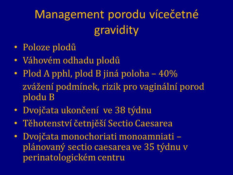 Management porodu vícečetné gravidity