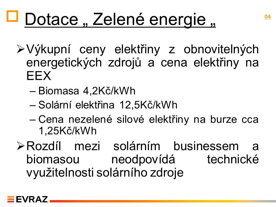 "Dotace "" Zelené energie """