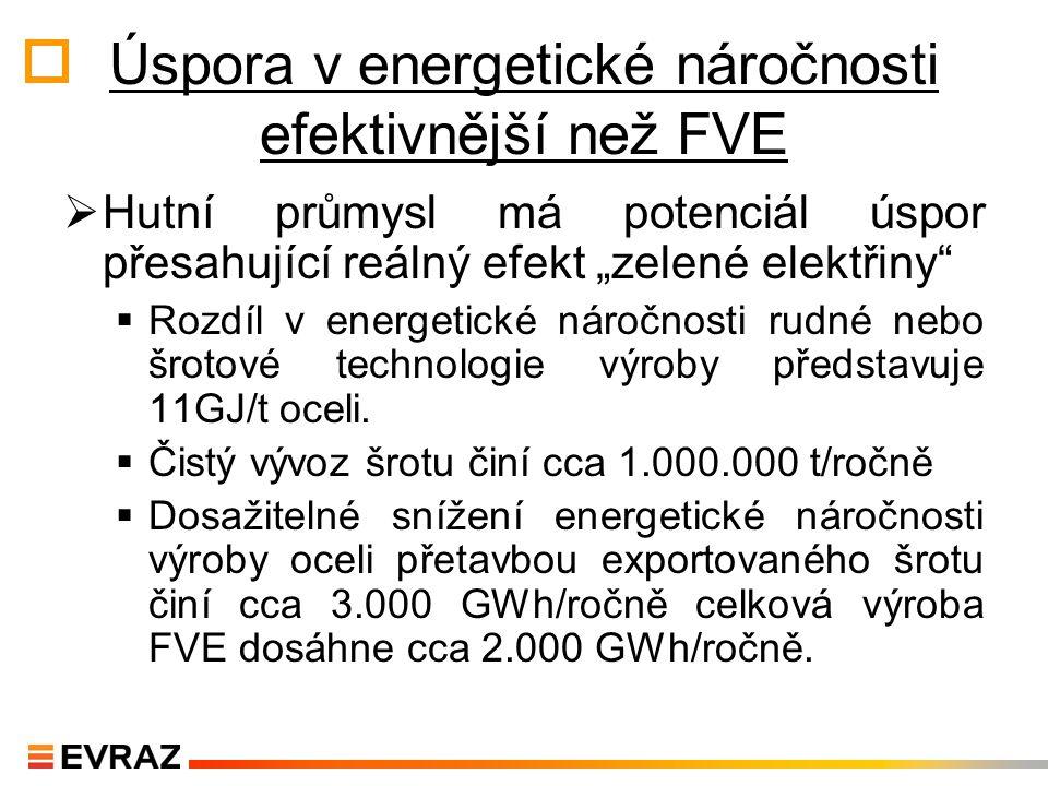 Úspora v energetické náročnosti efektivnější než FVE