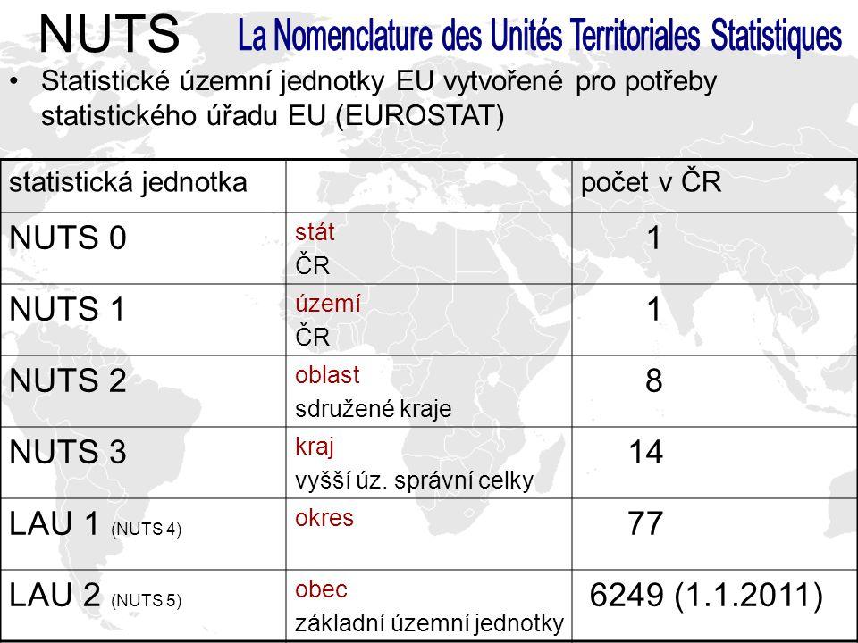 La Nomenclature des Unités Territoriales Statistiques