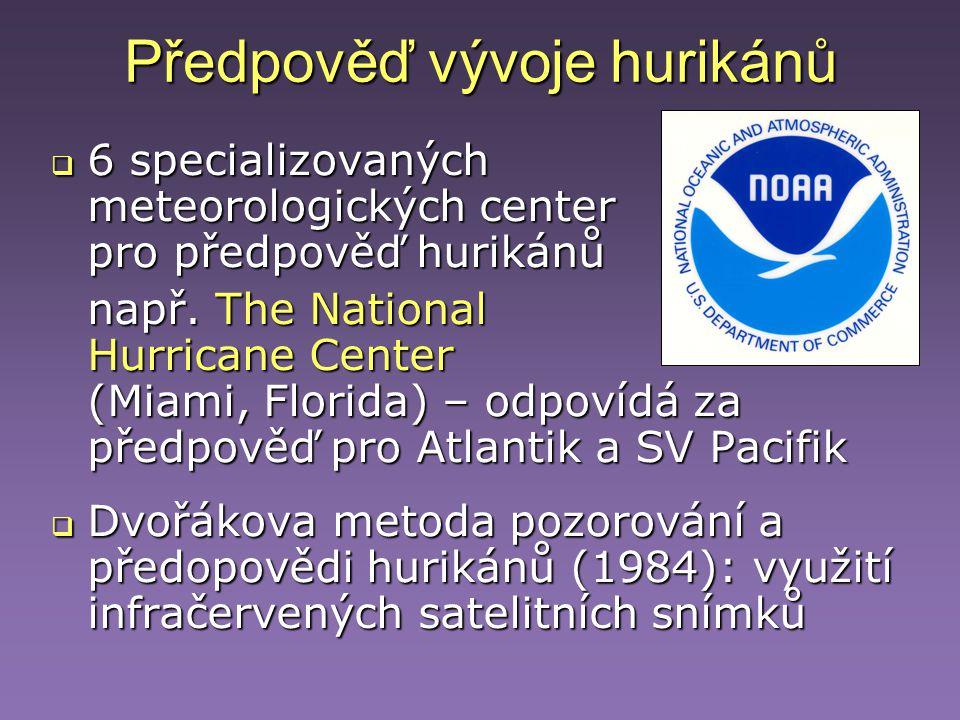 Předpověď vývoje hurikánů