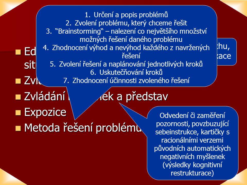 KBT agorafobie Edukace, vytvoření seznamu fobických situací