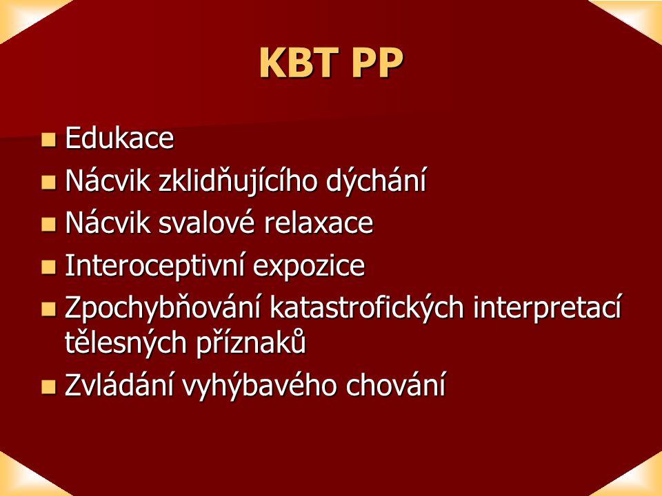 KBT PP Edukace Nácvik zklidňujícího dýchání Nácvik svalové relaxace