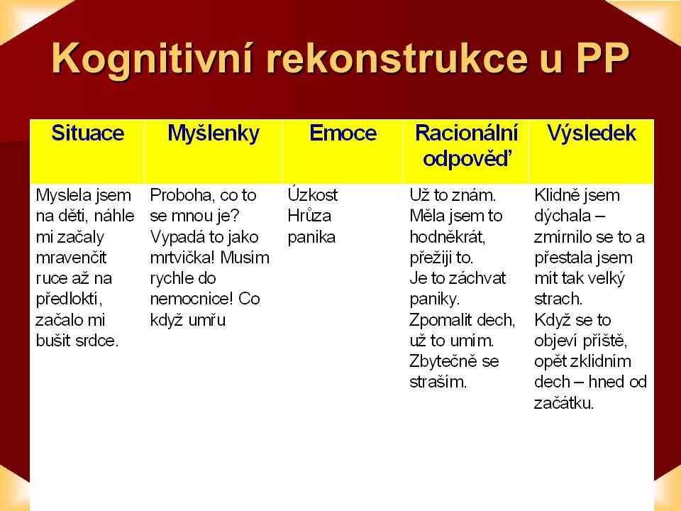 Kognitivní rekonstrukce u PP