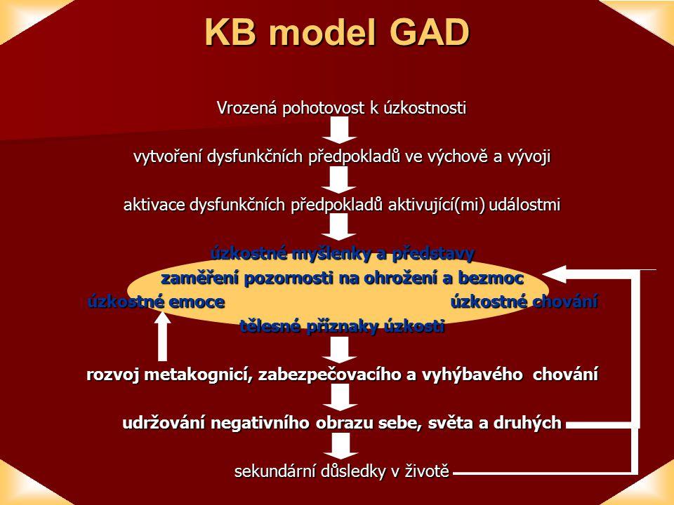 KB model GAD Vrozená pohotovost k úzkostnosti