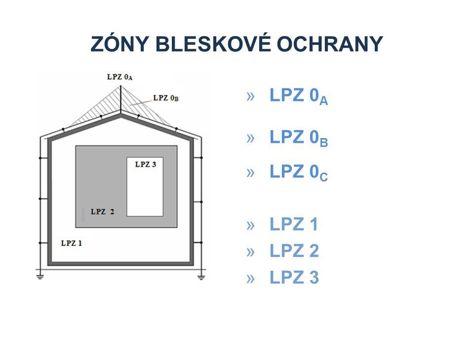 Zóny bleskové ochrany LPZ 0A LPZ 0B LPZ 0C LPZ 1 LPZ 2 LPZ 3 Zdroje