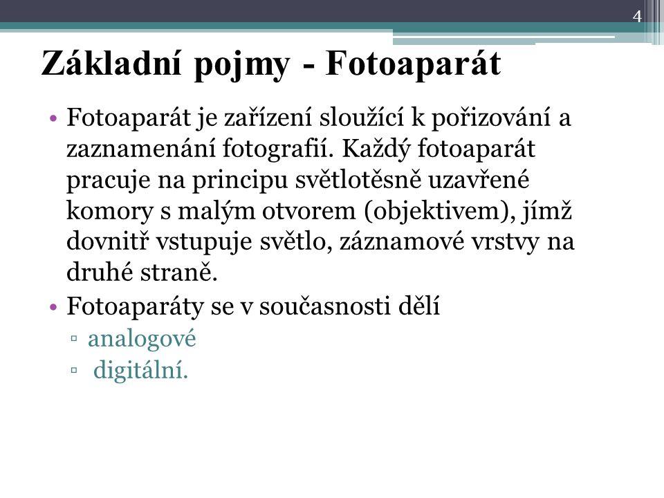 Základní pojmy - Fotoaparát