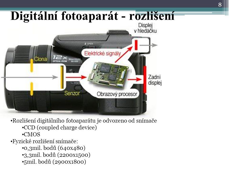 Digitální fotoaparát - rozlišení