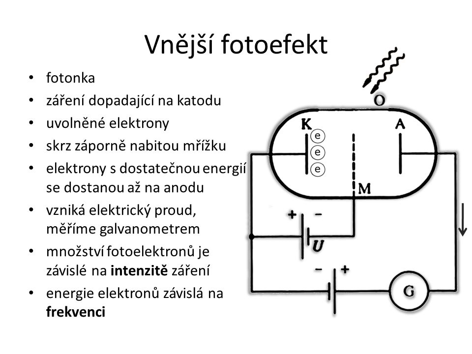 Vnější fotoefekt fotonka záření dopadající na katodu