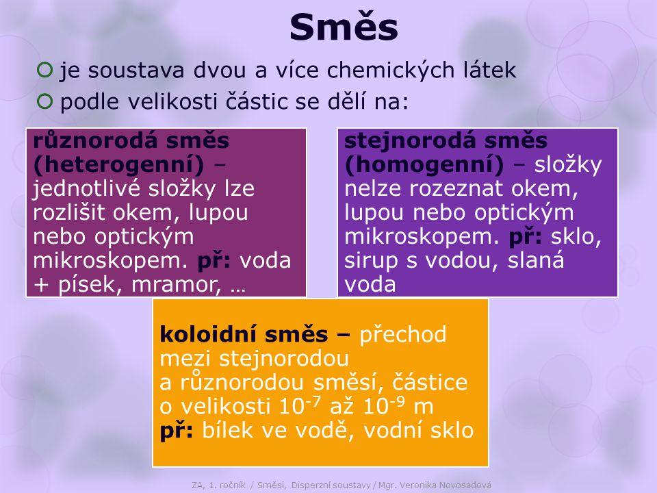 ZA, 1. ročník / Směsi, Disperzní soustavy / Mgr. Veronika Novosadová