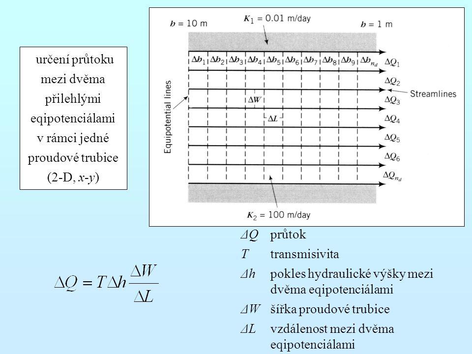 určení průtoku mezi dvěma přilehlými eqipotenciálami v rámci jedné proudové trubice