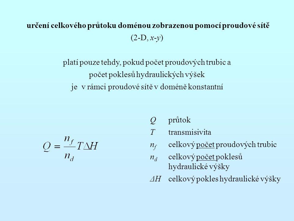 určení celkového průtoku doménou zobrazenou pomocí proudové sítě