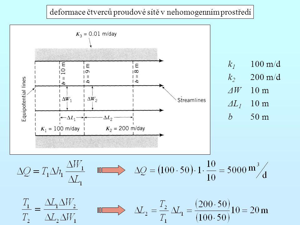 deformace čtverců proudové sítě v nehomogenním prostředí