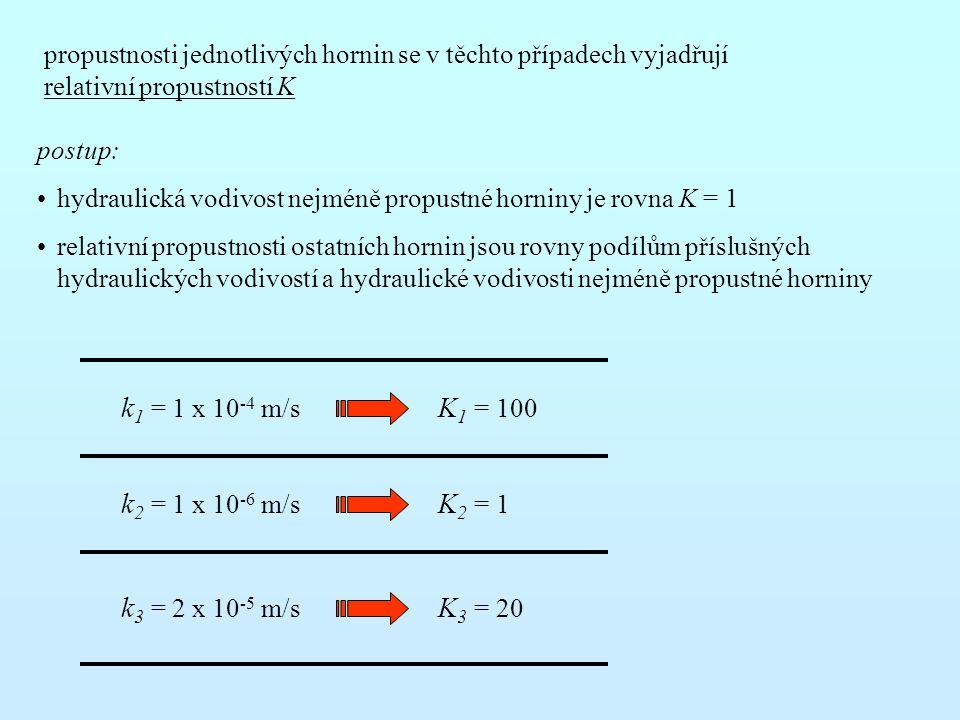k1 = 1 x 10-4 m/s K1 = 100 K3 = 20 K2 = 1 k2 = 1 x 10-6 m/s