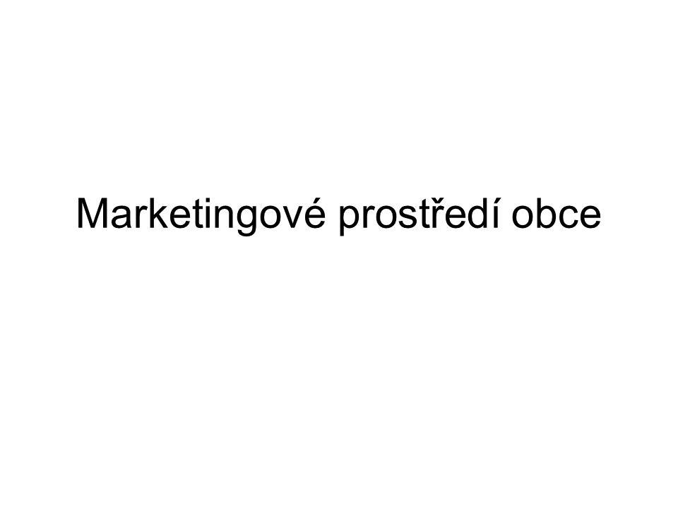 Marketingové prostředí obce