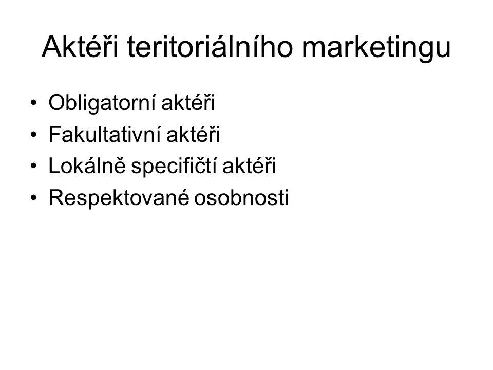 Aktéři teritoriálního marketingu