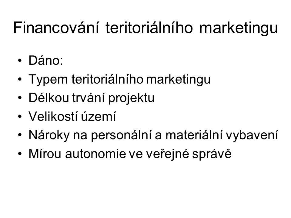 Financování teritoriálního marketingu