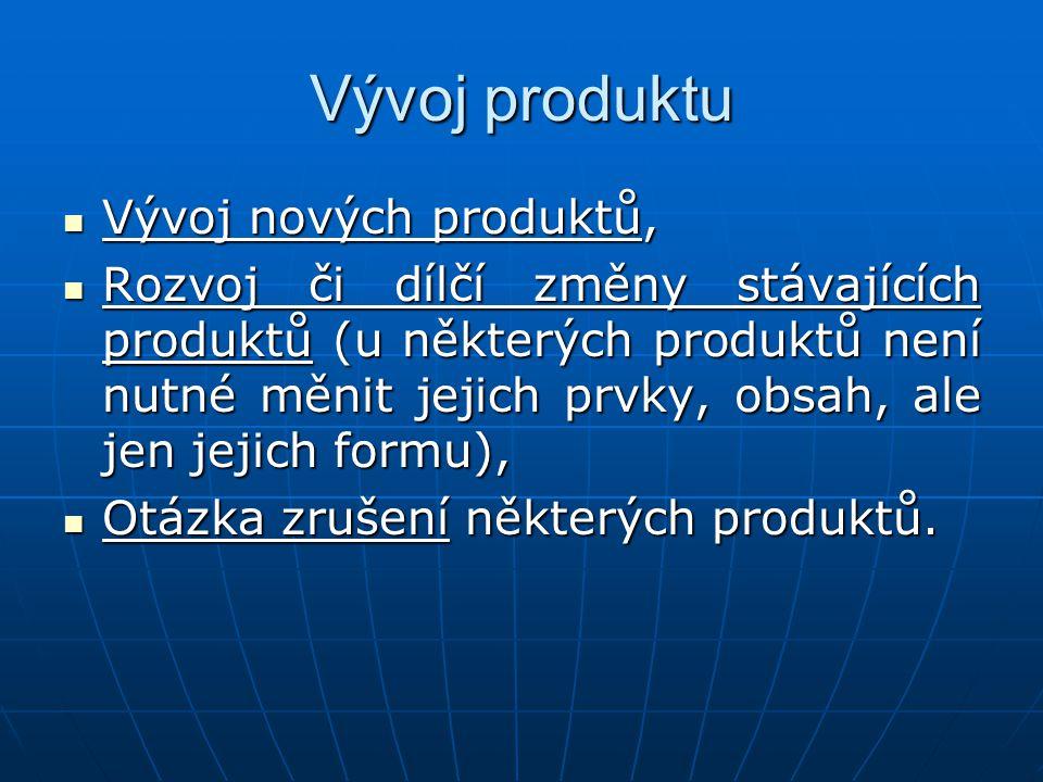 Vývoj produktu Vývoj nových produktů,