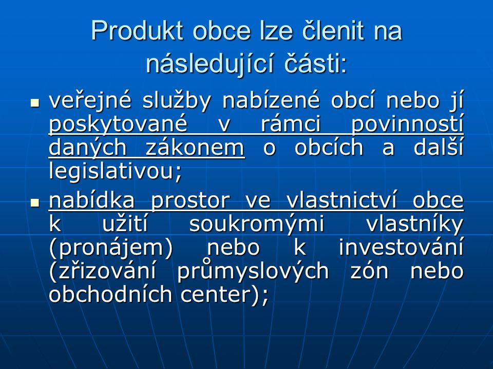 Produkt obce lze členit na následující části: