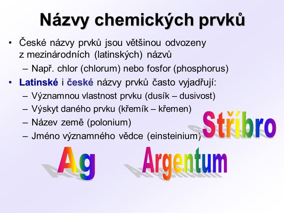 Názvy chemických prvků