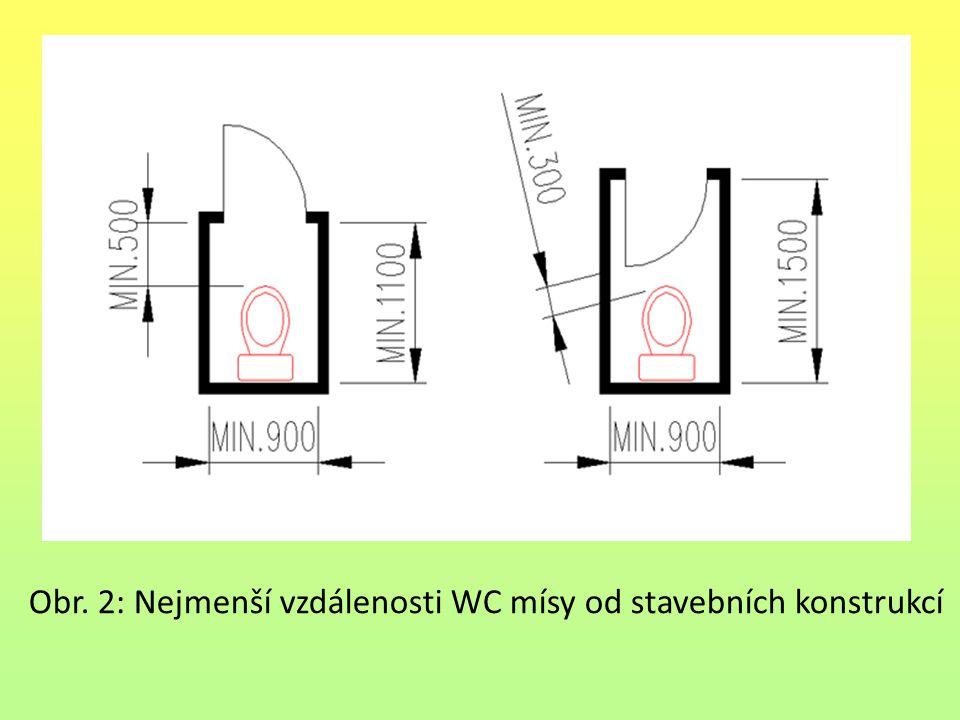 Obr. 2: Nejmenší vzdálenosti WC mísy od stavebních konstrukcí