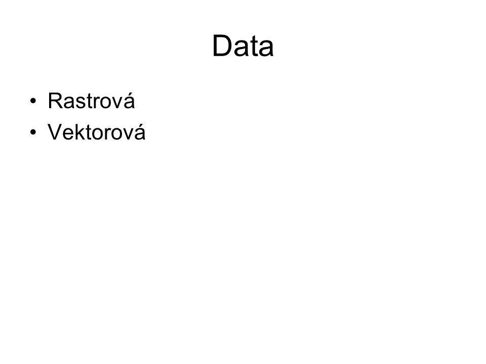 Data Rastrová Vektorová