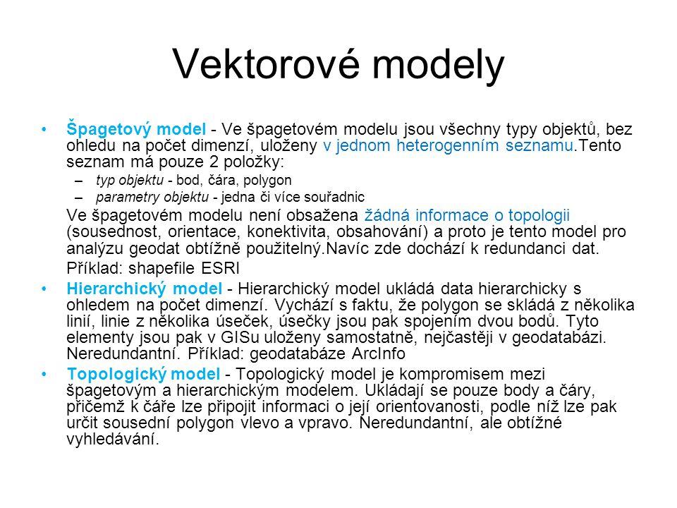 Vektorové modely