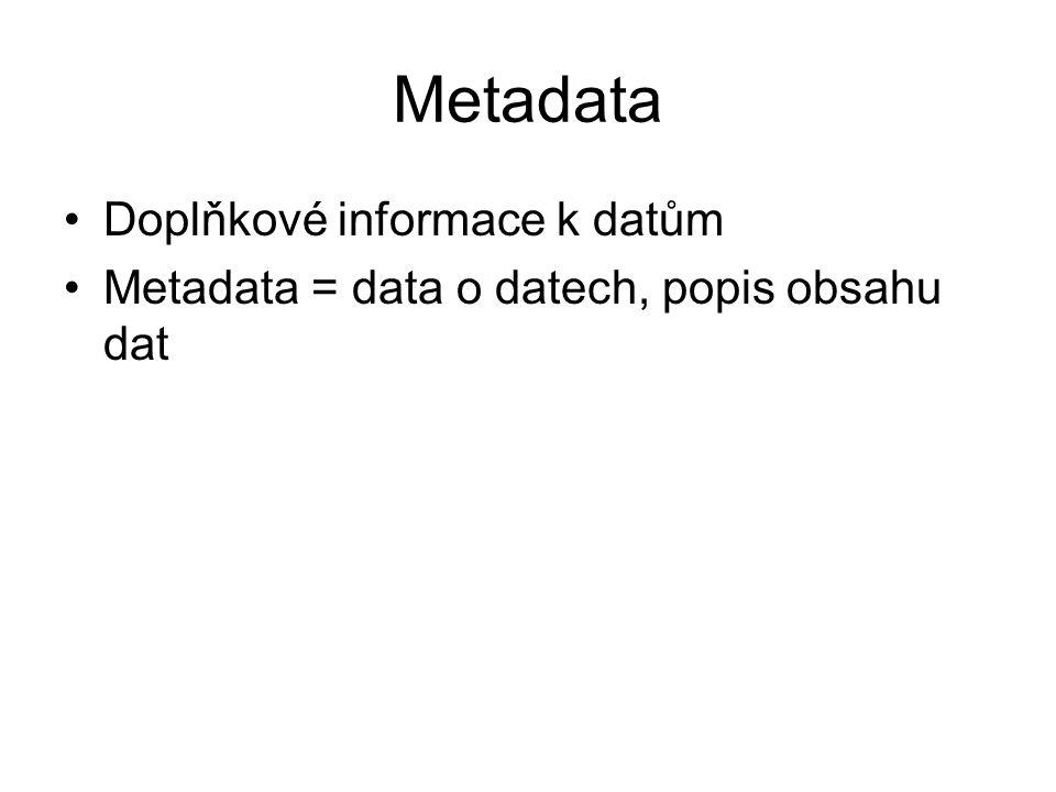 Metadata Doplňkové informace k datům