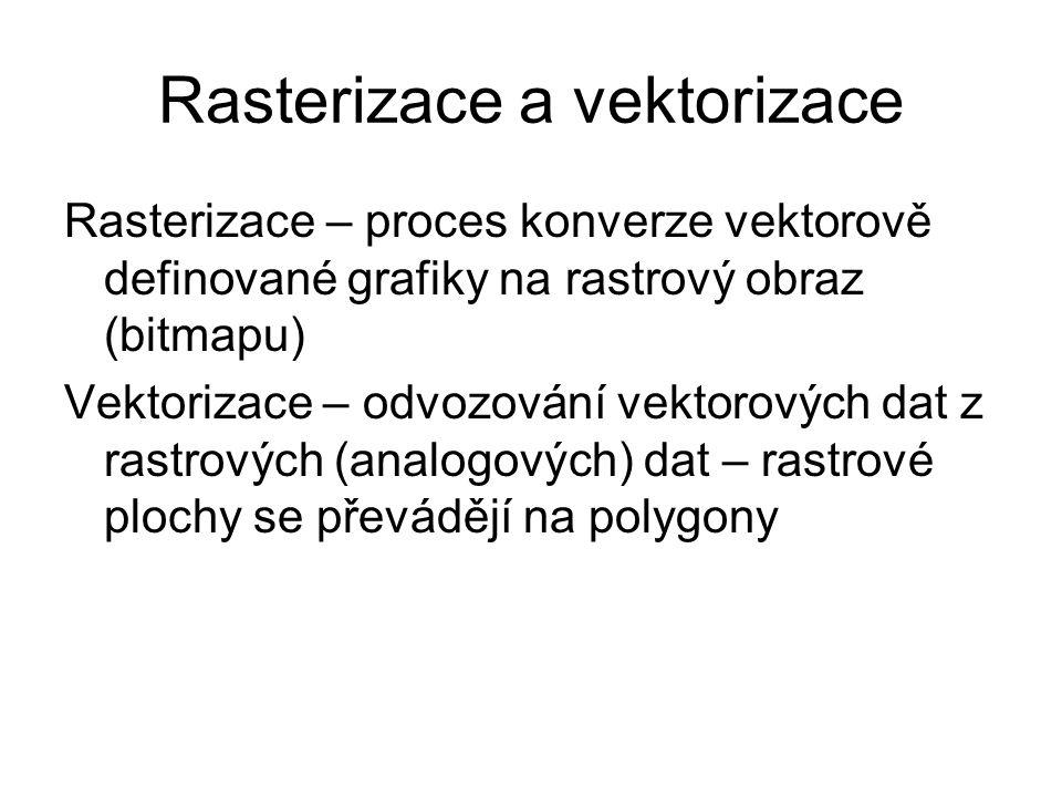 Rasterizace a vektorizace