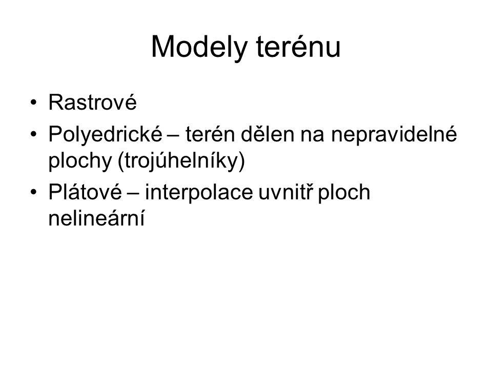 Modely terénu Rastrové