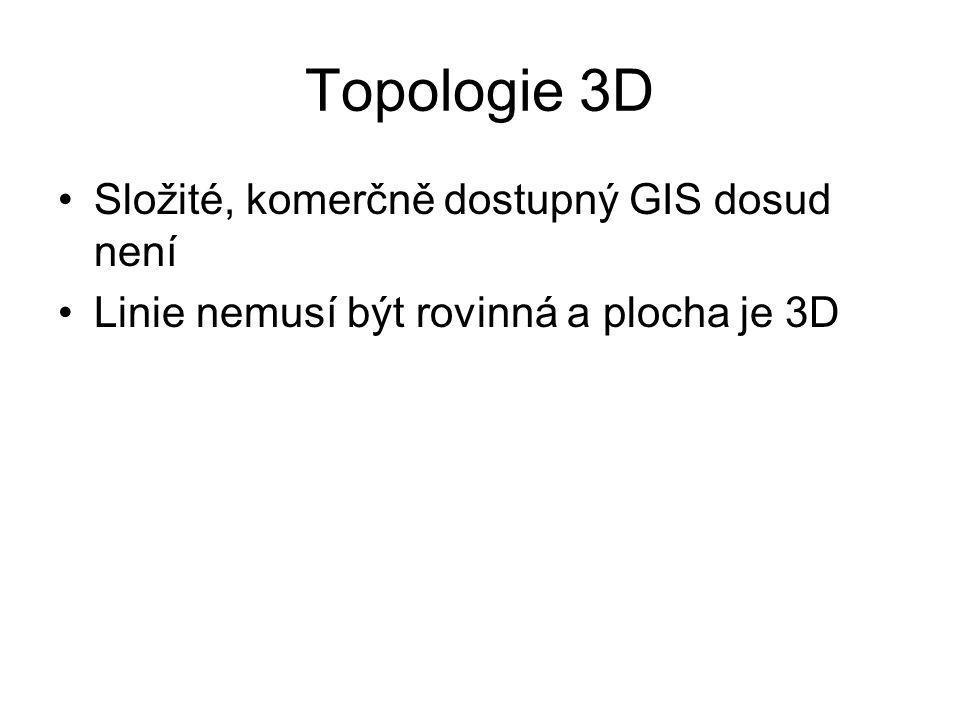 Topologie 3D Složité, komerčně dostupný GIS dosud není