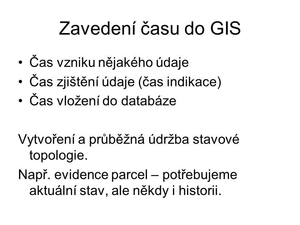 Zavedení času do GIS Čas vzniku nějakého údaje