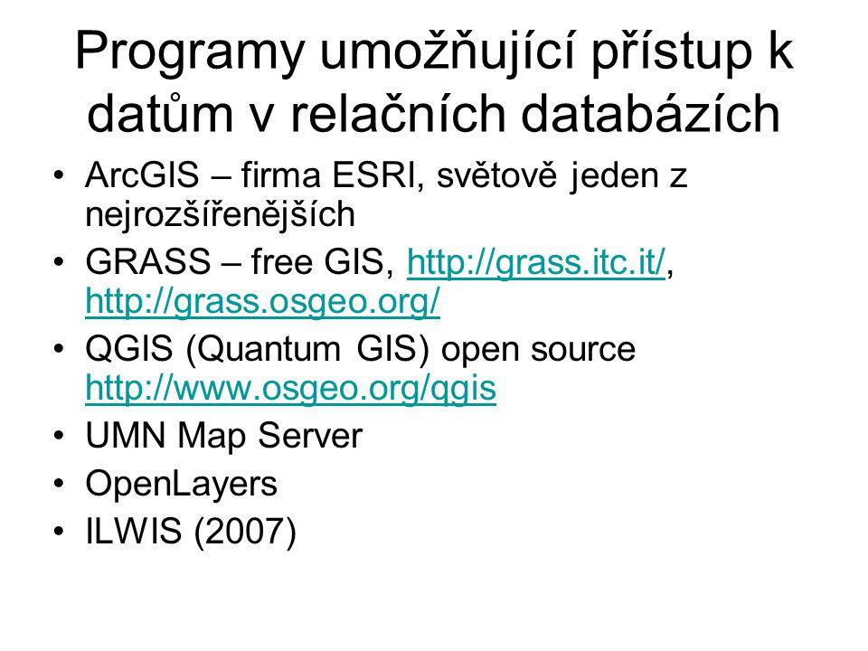 Programy umožňující přístup k datům v relačních databázích