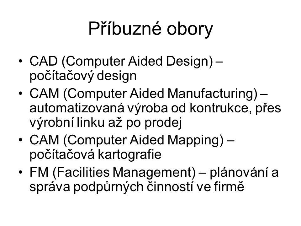 Příbuzné obory CAD (Computer Aided Design) – počítačový design