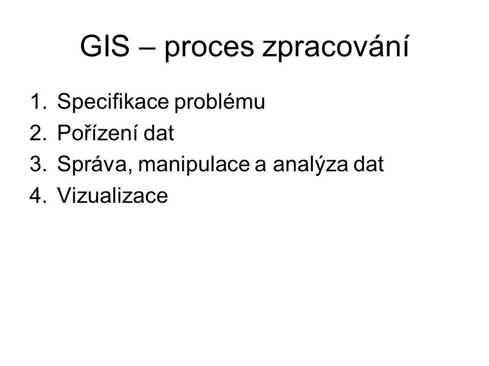 GIS – proces zpracování