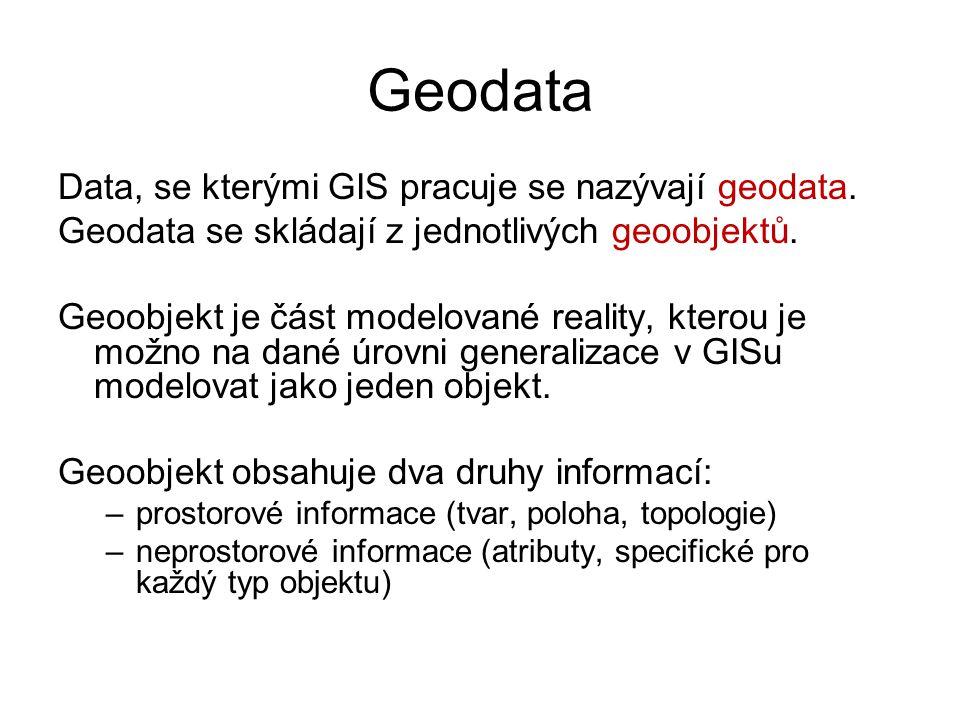 Geodata Data, se kterými GIS pracuje se nazývají geodata.