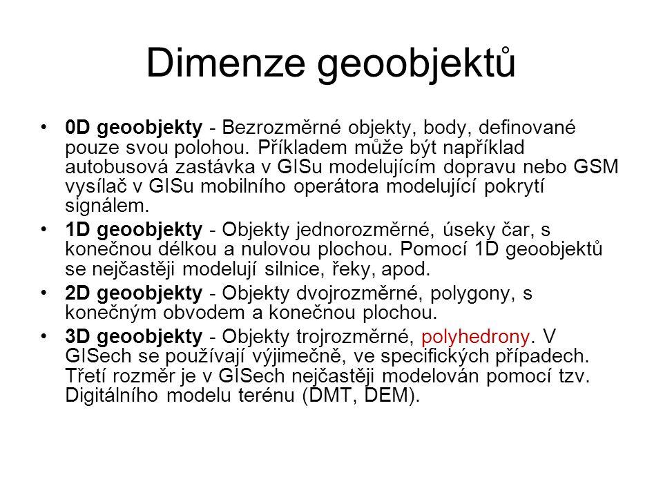 Dimenze geoobjektů