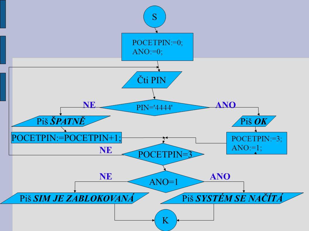 POCETPIN:=POCETPIN+1; NE POCETPIN=3