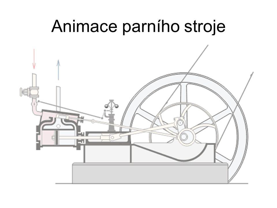 Animace parního stroje